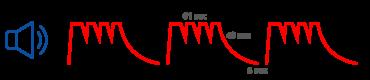 graphique-signal-debut-alerte